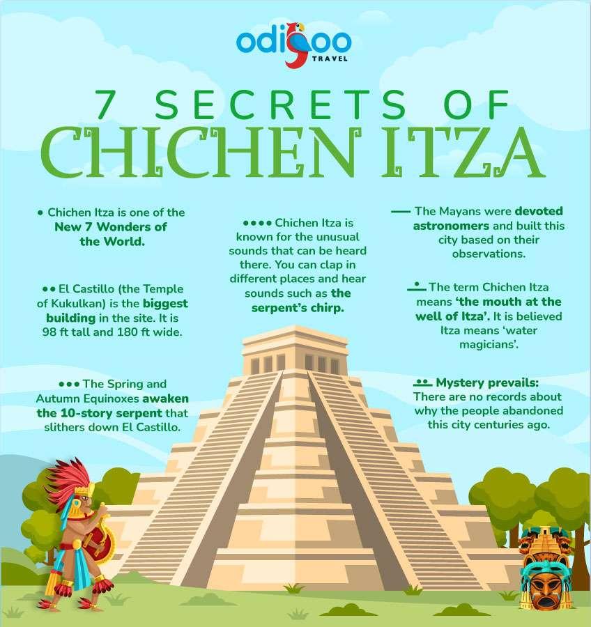 7 secretes about Chichen Itza