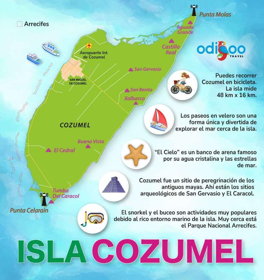 Infografía de la Isla de Cozumel