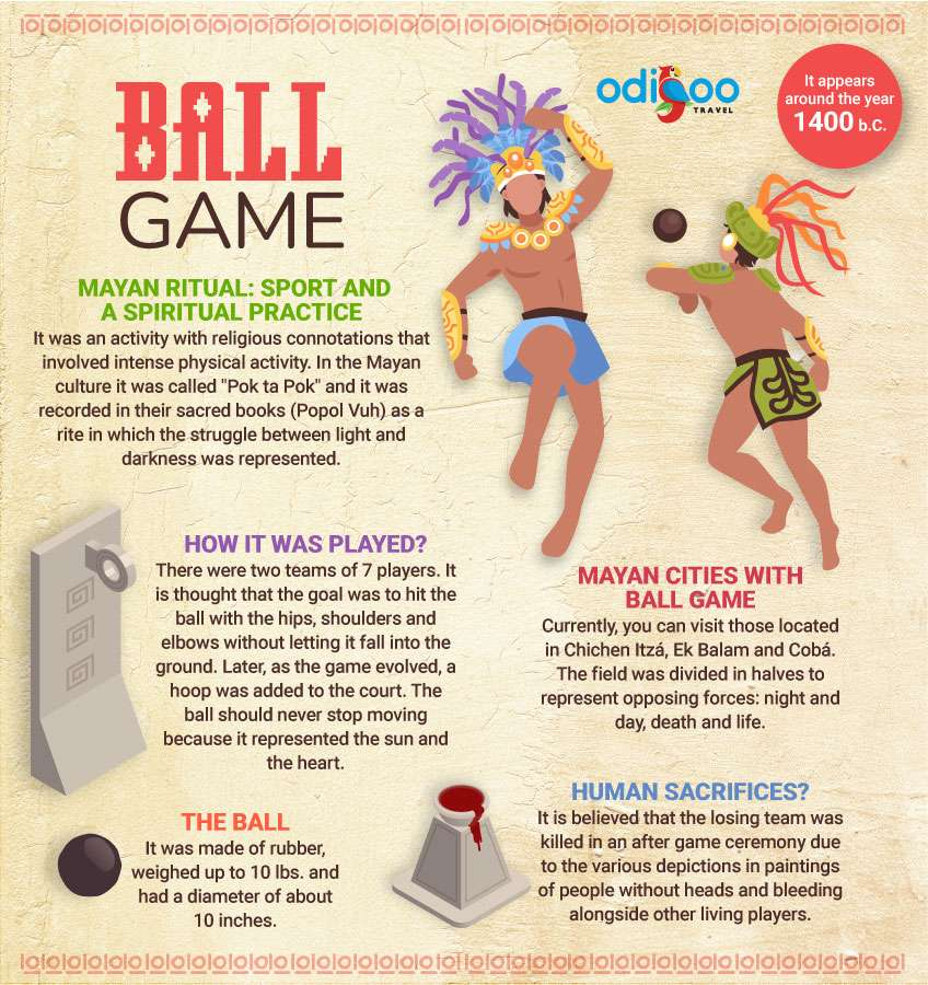 The Mayan Ball game infographic