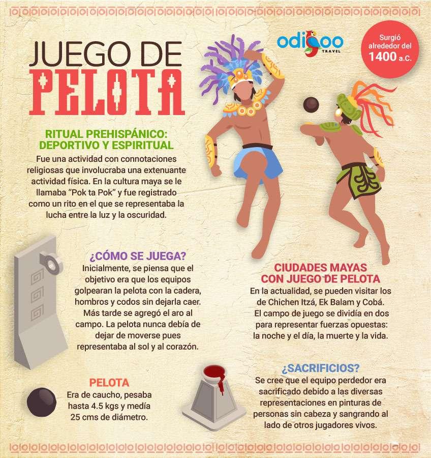 Infografía del Juego de Pelota Maya